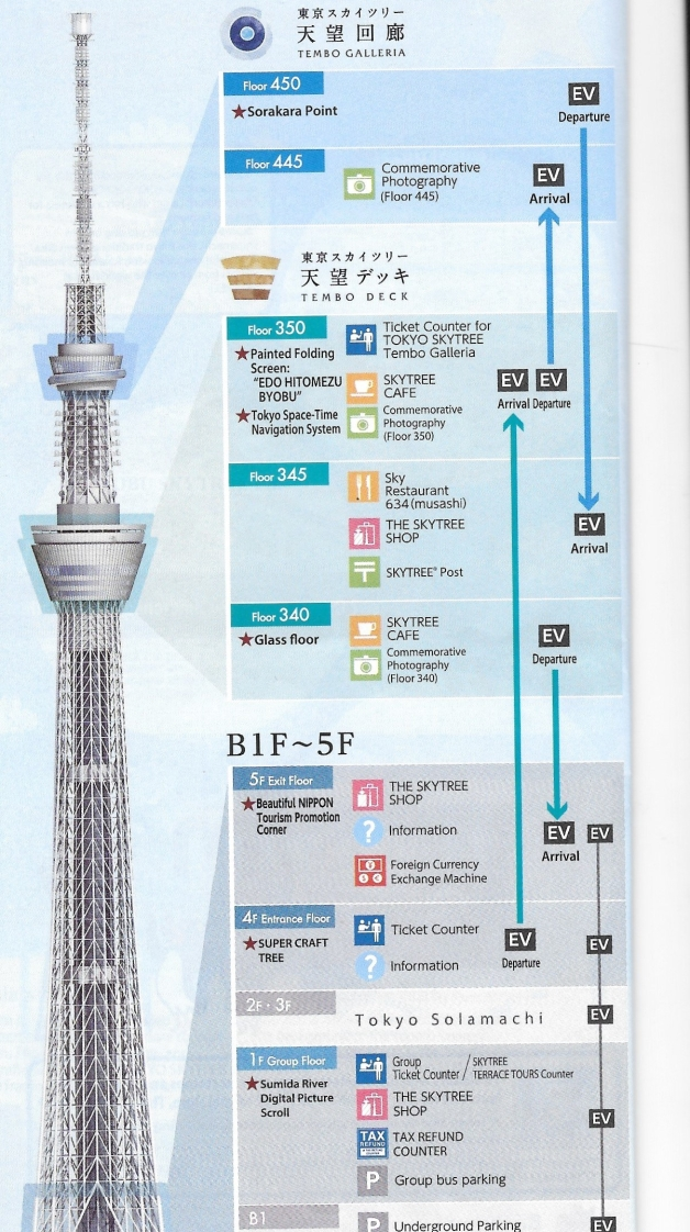 Tokyo tower floors